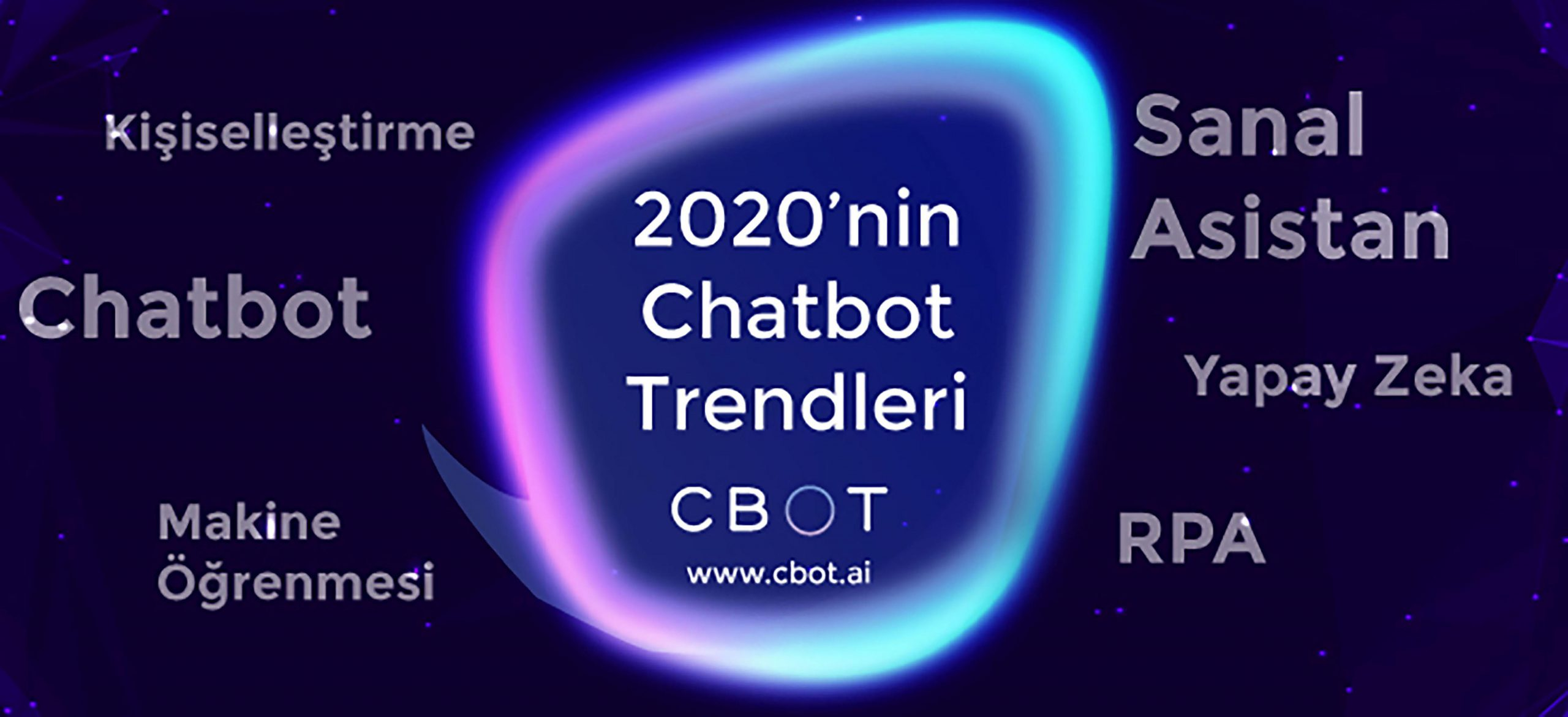 chatbot trends